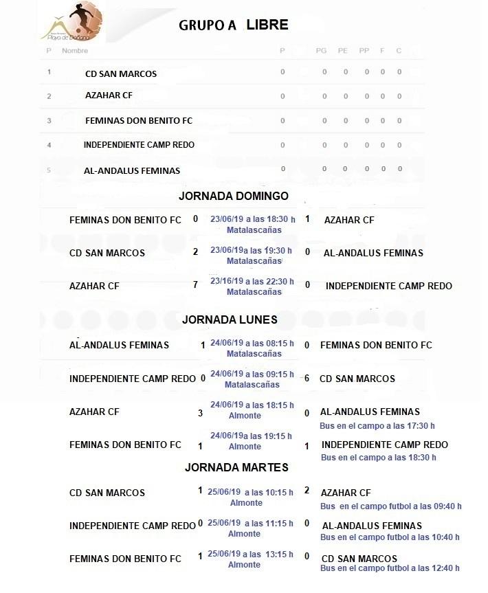 grupos19 A - DE 5